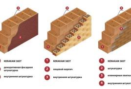 Заполнять или нет раствором пространство между блоком KERAKAM 38 ST и обл.кирпичом